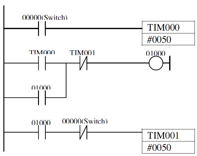 Instruksi Timer Dan Counter Menara Ilmu Programmable Logic Controller Plc